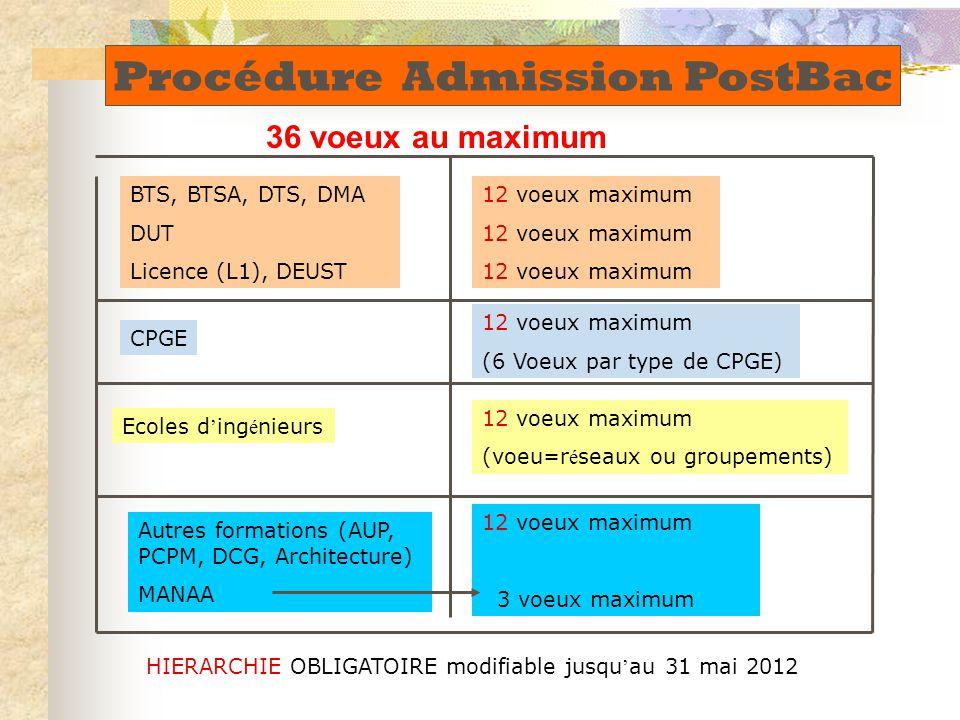 12 voeux maximum CPGE Ecoles d ' ing é nieurs Autres formations (AUP, PCPM, DCG, Architecture) MANAA BTS, BTSA, DTS, DMA DUT Licence (L1), DEUST HIERARCHIE OBLIGATOIRE modifiable jusqu ' au 31 mai 2012 12 voeux maximum 3 voeux maximum 12 voeux maximum (voeu=r é seaux ou groupements) 12 voeux maximum (6 Voeux par type de CPGE) 36 voeux au maximum Procédure Admission PostBac