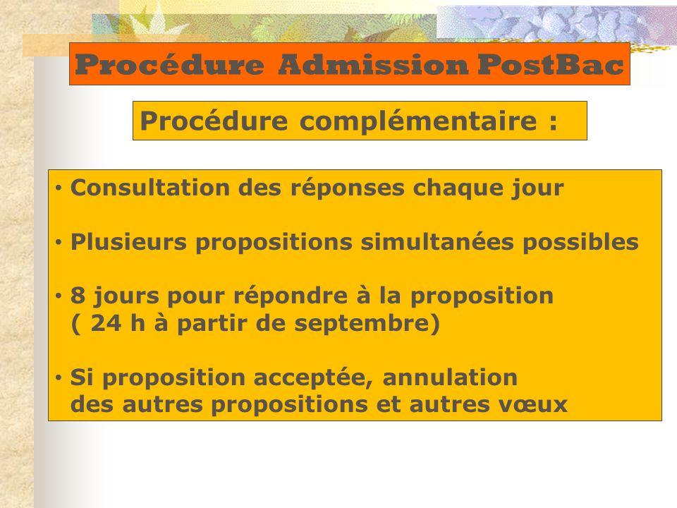 Consultation des réponses chaque jour Plusieurs propositions simultanées possibles 8 jours pour répondre à la proposition ( 24 h à partir de septembre