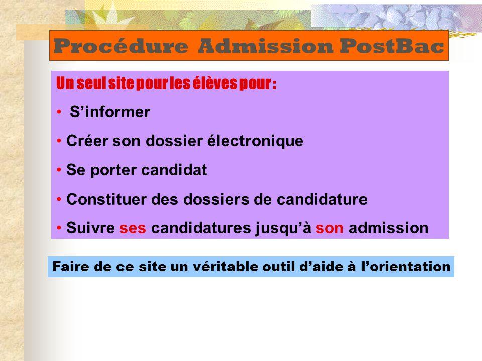 Un seul site pour les élèves pour :  S'informer Créer son dossier électronique Se porter candidat Constituer des dossiers de candidature Suivre ses c