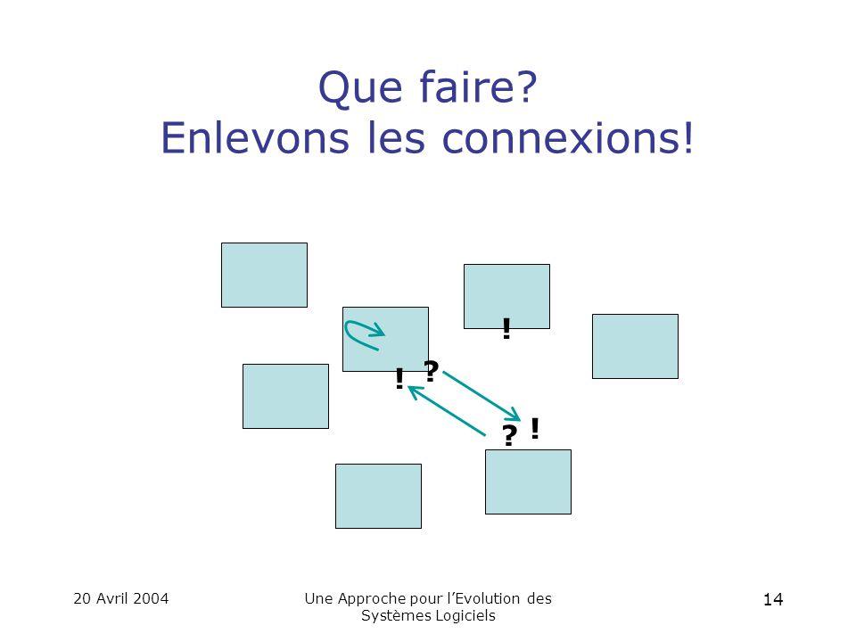 20 Avril 2004Une Approche pour l'Evolution des Systèmes Logiciels 13 Problème.