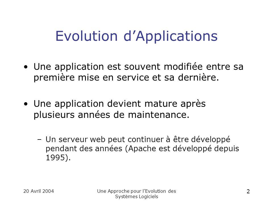 Une Approche pour l'Evolution des Systèmes Logiciels Manuel Oriol Présentation de doctorat 20 Avril 2004