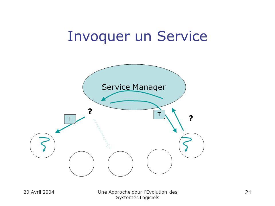 20 Avril 2004Une Approche pour l'Evolution des Systèmes Logiciels 20 Annoncer des Services Service Manager .