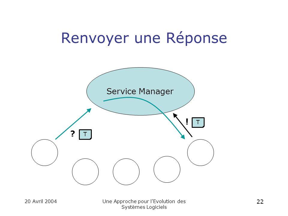 20 Avril 2004Une Approche pour l'Evolution des Systèmes Logiciels 21 Invoquer un Service Service Manager .