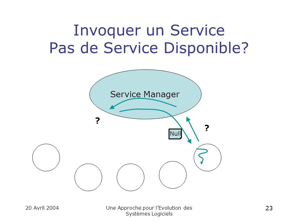 20 Avril 2004Une Approche pour l'Evolution des Systèmes Logiciels 22 Renvoyer une Réponse Service Manager .