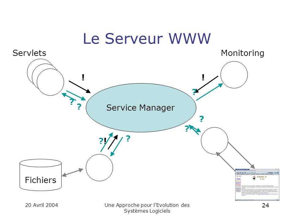 20 Avril 2004Une Approche pour l'Evolution des Systèmes Logiciels 23 Invoquer un Service Pas de Service Disponible.