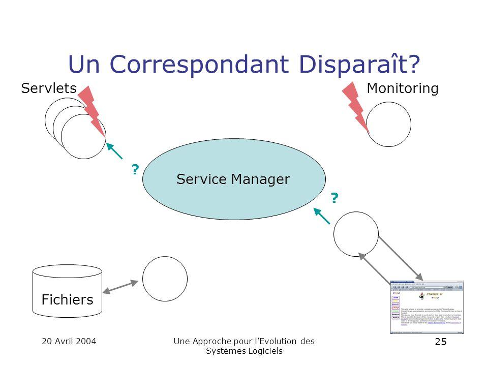 20 Avril 2004Une Approche pour l'Evolution des Systèmes Logiciels 24 Le Serveur WWW Service Manager Clients Fichiers ServletsMonitoring .