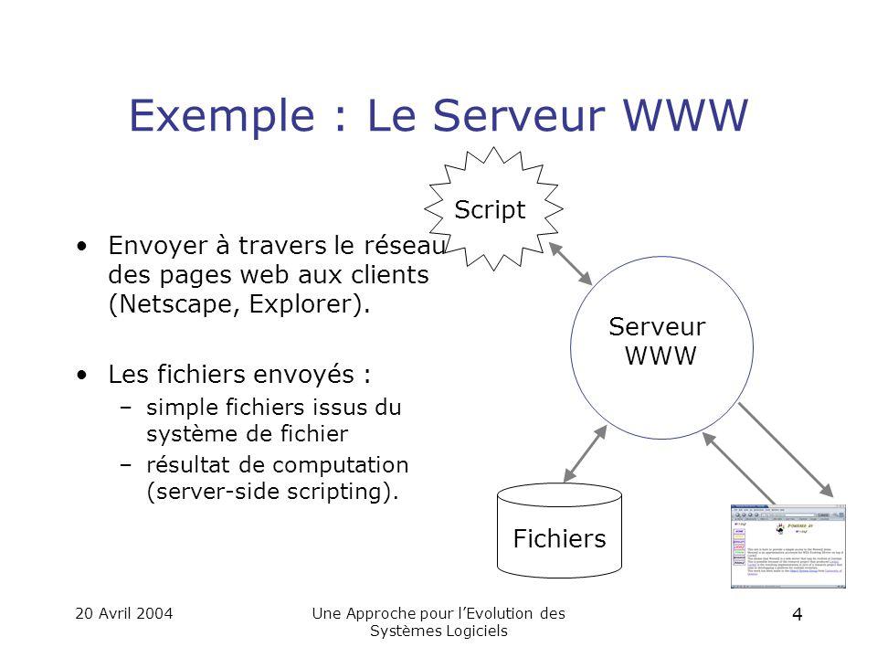 20 Avril 2004Une Approche pour l'Evolution des Systèmes Logiciels 3 Applications Considérées Besoin en haute disponibilité: –P.