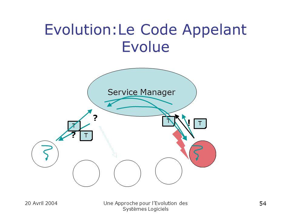 20 Avril 2004Une Approche pour l'Evolution des Systèmes Logiciels 53 Evolution: Un Correspondant Potentiel Evolue Service Manager .