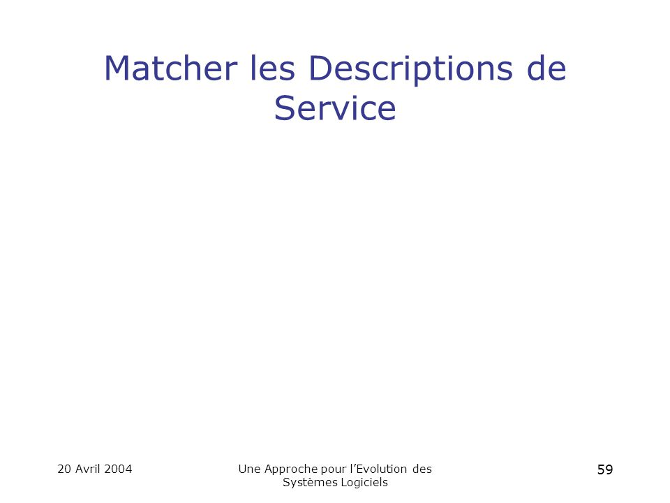 20 Avril 2004Une Approche pour l'Evolution des Systèmes Logiciels 58 Matcher les Descriptions de Service F « Sort » « BubbleSort » « SlowSort » B argument int []char [] return int []char [] B argument char [] QoS Slow Fast,,, 2, 5, 2 )(