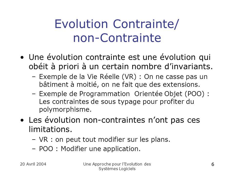 20 Avril 2004Une Approche pour l'Evolution des Systèmes Logiciels 5 Problématique Traiter l'évolution d'applications programmées dans un langage orienté-objet.