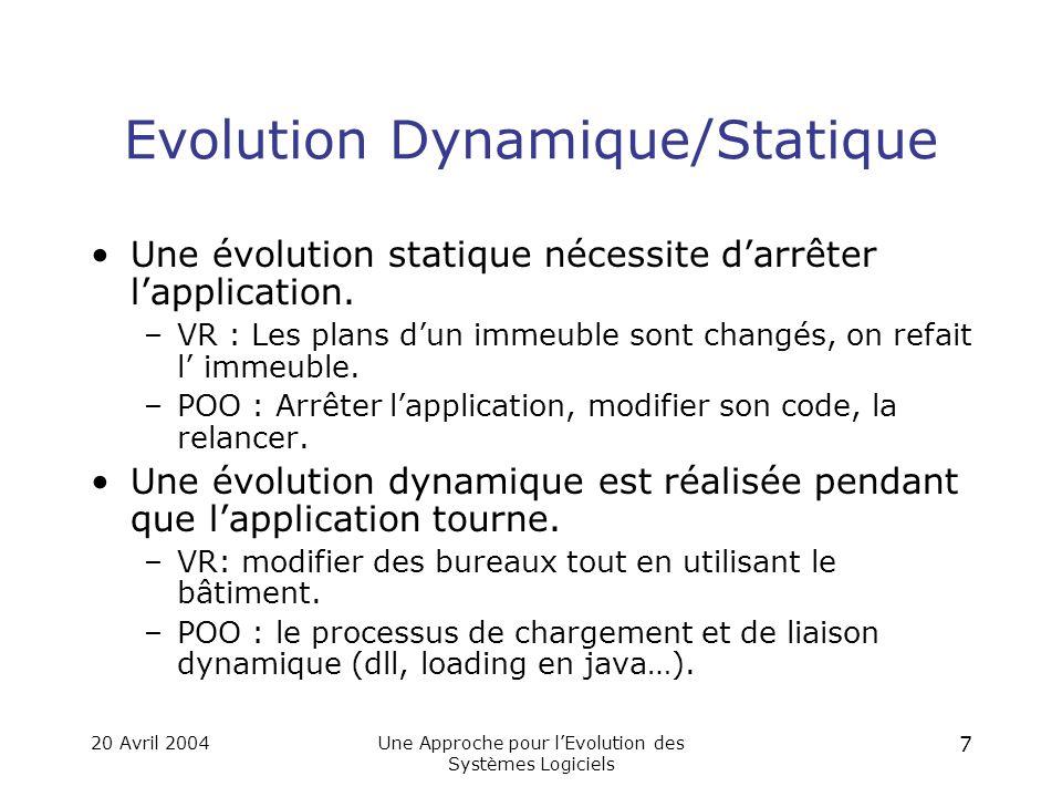 20 Avril 2004Une Approche pour l'Evolution des Systèmes Logiciels 6 Evolution Contrainte/ non-Contrainte Une évolution contrainte est une évolution qui obéit à priori à un certain nombre d'invariants.