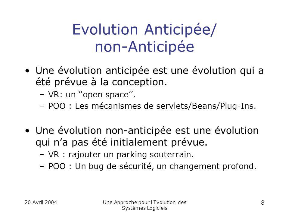 20 Avril 2004Une Approche pour l'Evolution des Systèmes Logiciels 7 Evolution Dynamique/Statique Une évolution statique nécessite d'arrêter l'application.