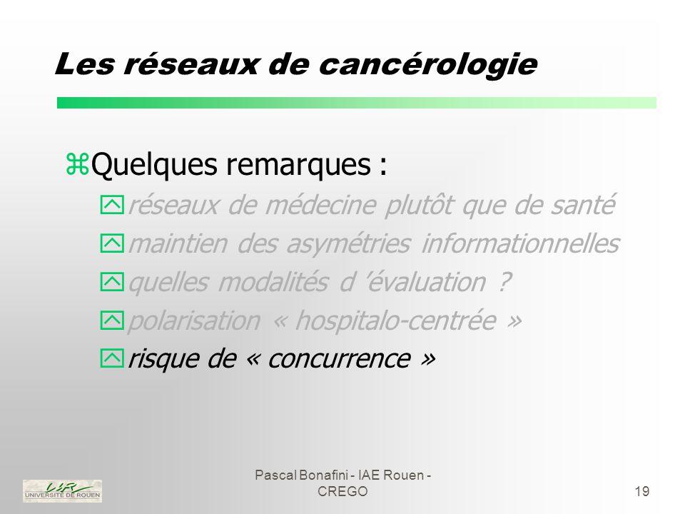 Pascal Bonafini - IAE Rouen - CREGO19 Les réseaux de cancérologie zQuelques remarques : yréseaux de médecine plutôt que de santé ymaintien des asymétries informationnelles yquelles modalités d 'évaluation .