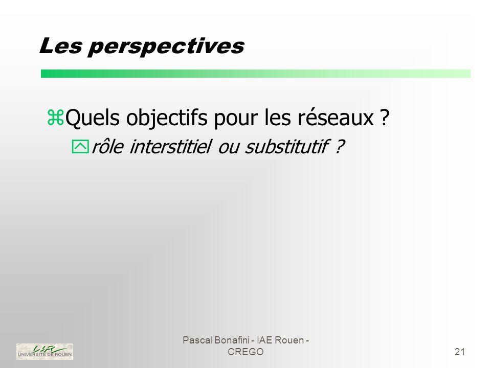 Pascal Bonafini - IAE Rouen - CREGO21 Les perspectives zQuels objectifs pour les réseaux .