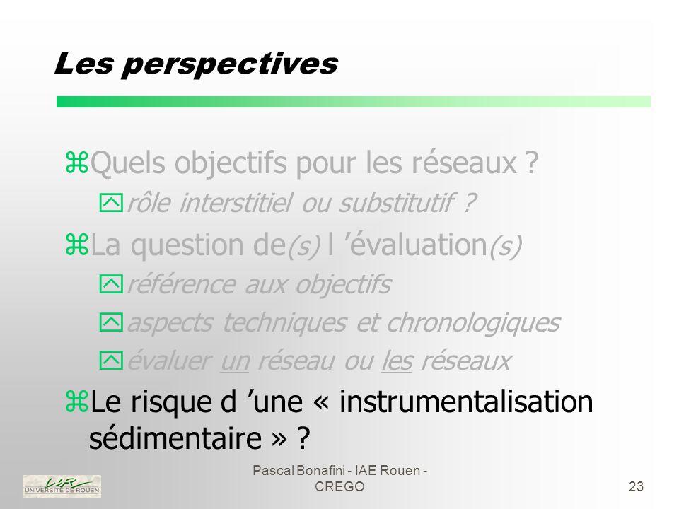 Pascal Bonafini - IAE Rouen - CREGO23 Les perspectives zQuels objectifs pour les réseaux .