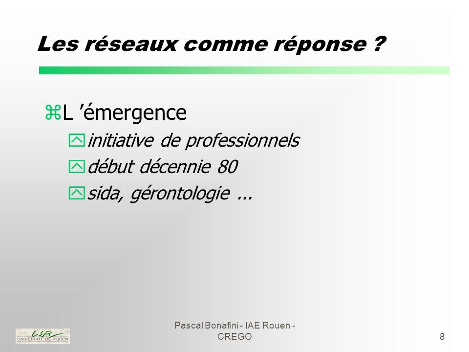 Pascal Bonafini - IAE Rouen - CREGO8 Les réseaux comme réponse .