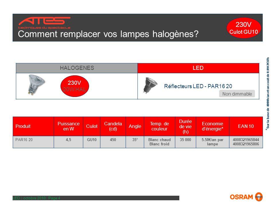 LED | octobre 2010| Page 4 Comment remplacer vos lampes halogènes.