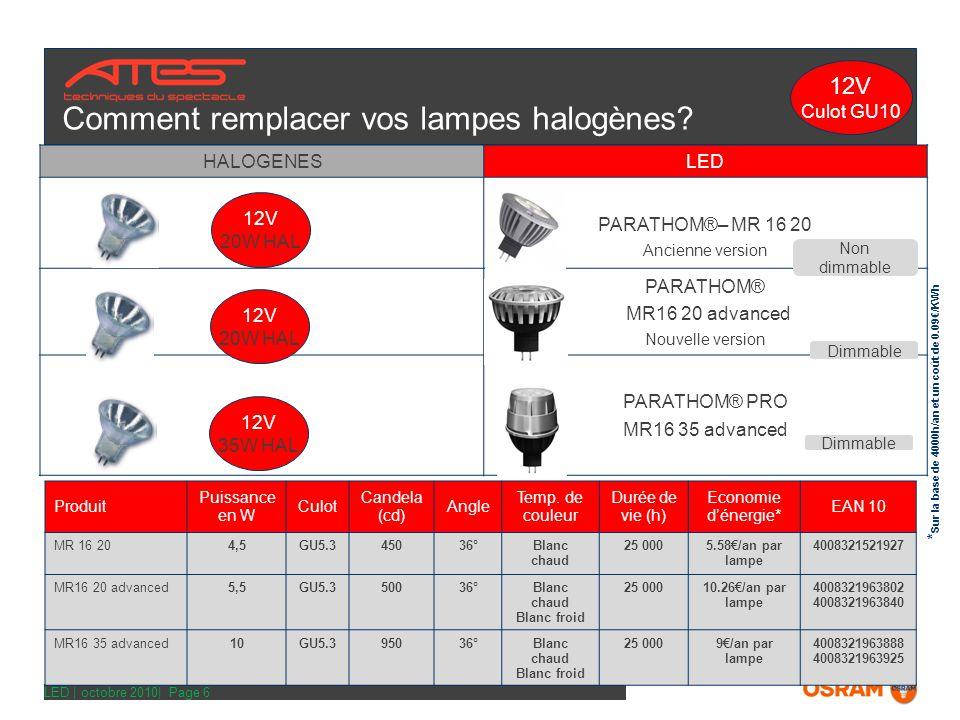 LED | octobre 2010| Page 6 Comment remplacer vos lampes halogènes.