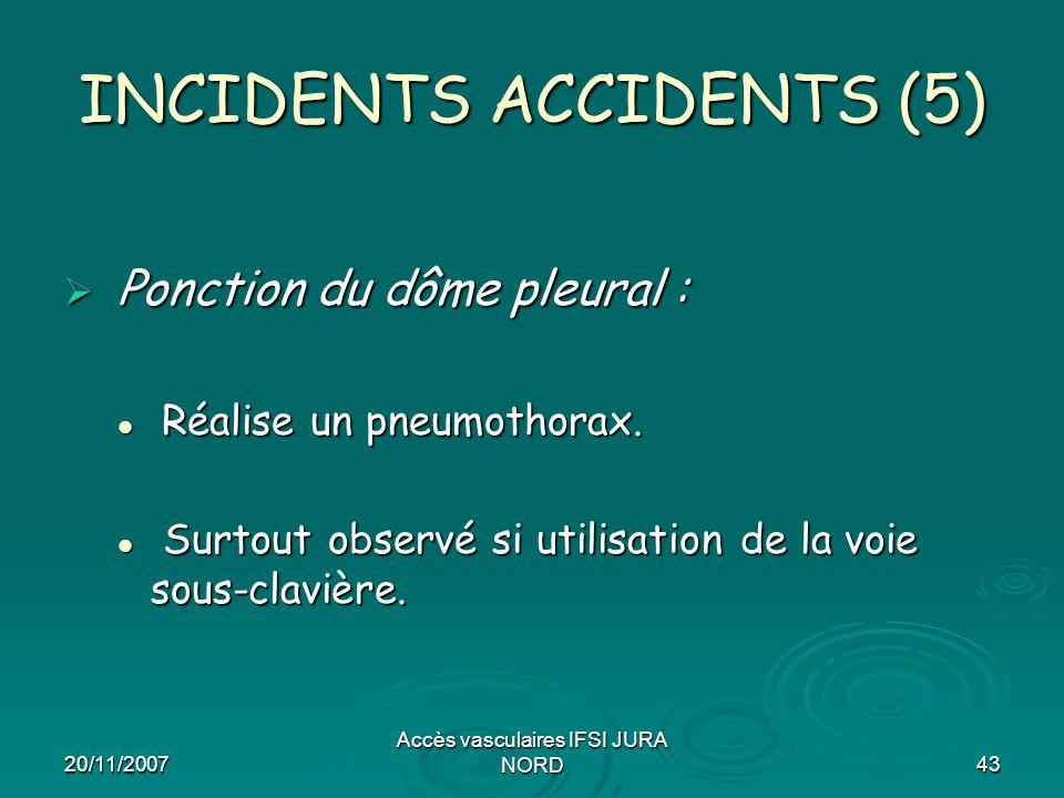 20/11/2007 Accès vasculaires IFSI JURA NORD43 INCIDENTS ACCIDENTS (5)  Ponction du dôme pleural : Réalise un pneumothorax. Réalise un pneumothorax. S