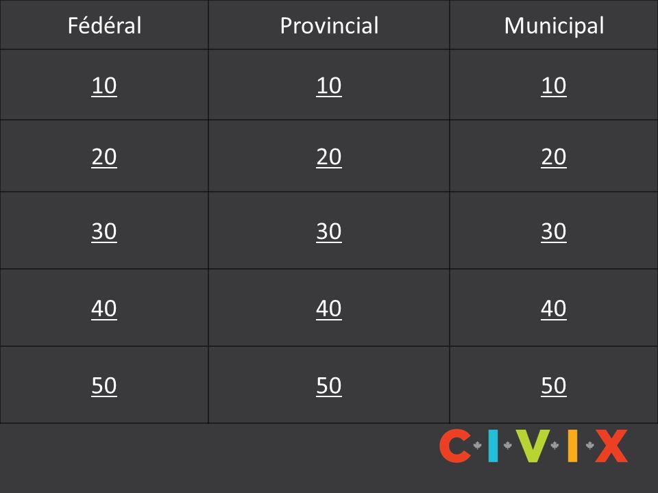 FédéralProvincialMunicipal 10 20 30 40 50