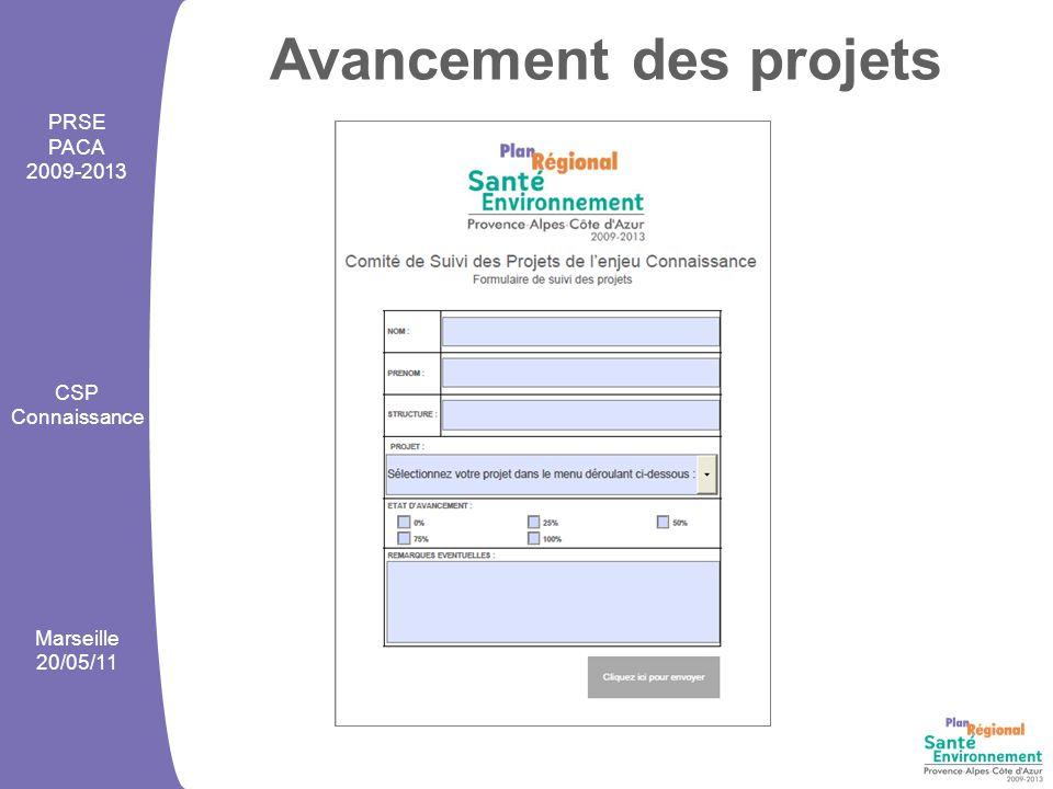 Avancement des projets PRSE PACA 2009-2013 CSP Connaissance Marseille 20/05/11