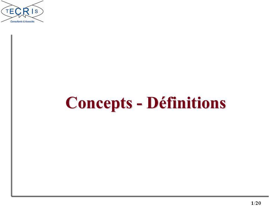12/20 o Prévisionnelles/Opérationnelles o Inductives/Déductives Etude SdF Analyses Modification Produit/Projet Modification Produit/Projet Les objectifs sont-ils atteints .