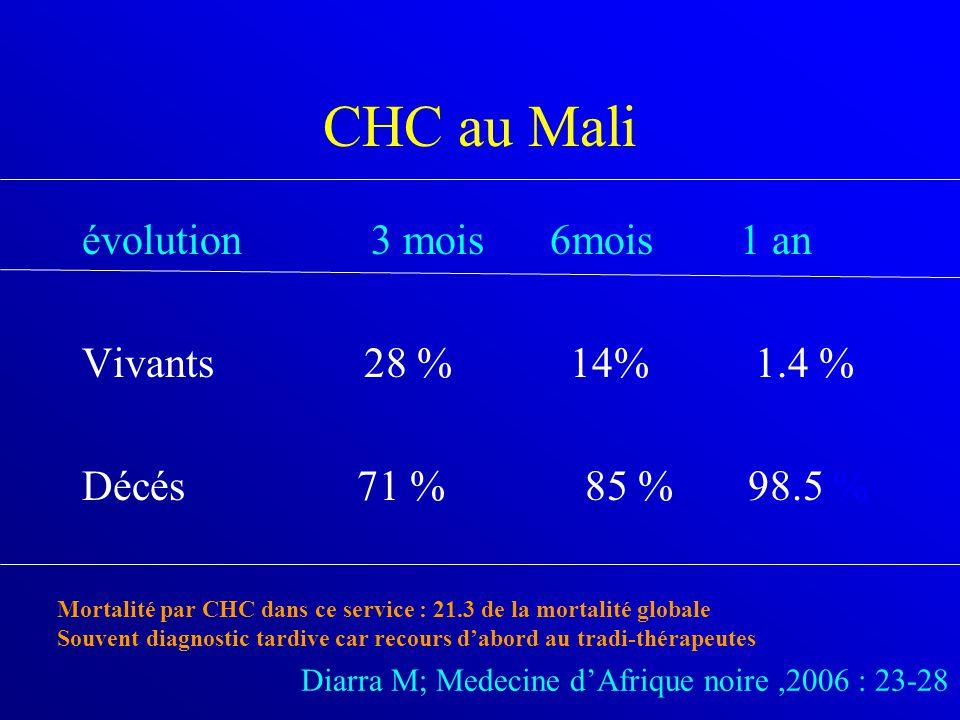 CHC au Mali évolution 3 mois 6mois 1 an Vivants 28 % 14% 1.4 % Décés 71 % 85 % 98.5 % Mortalité par CHC dans ce service : 21.3 de la mortalité globale Souvent diagnostic tardive car recours d'abord au tradi-thérapeutes Diarra M; Medecine d'Afrique noire,2006 : 23-28