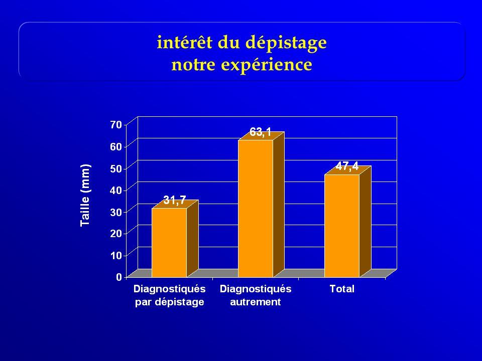intérêt du dépistage notre expérience