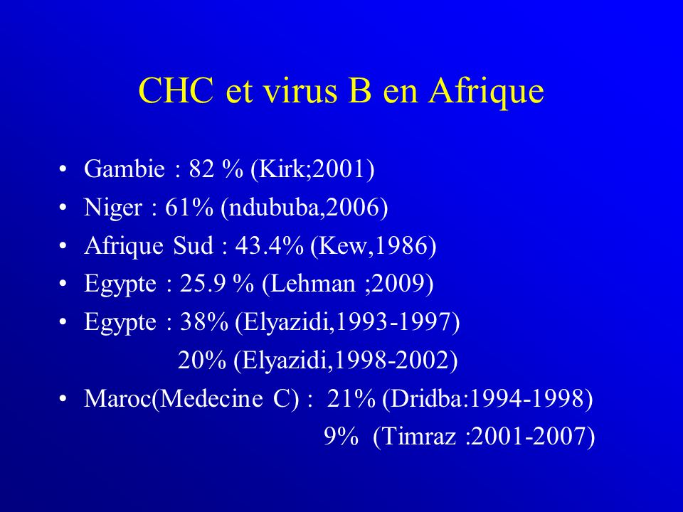 CHC et virus B en Afrique Gambie : 82 % (Kirk;2001) Niger : 61% (ndububa,2006) Afrique Sud : 43.4% (Kew,1986) Egypte : 25.9 % (Lehman ;2009) Egypte : 38% (Elyazidi,1993-1997) 20% (Elyazidi,1998-2002) Maroc(Medecine C) : 21% (Dridba:1994-1998) 9% (Timraz :2001-2007)