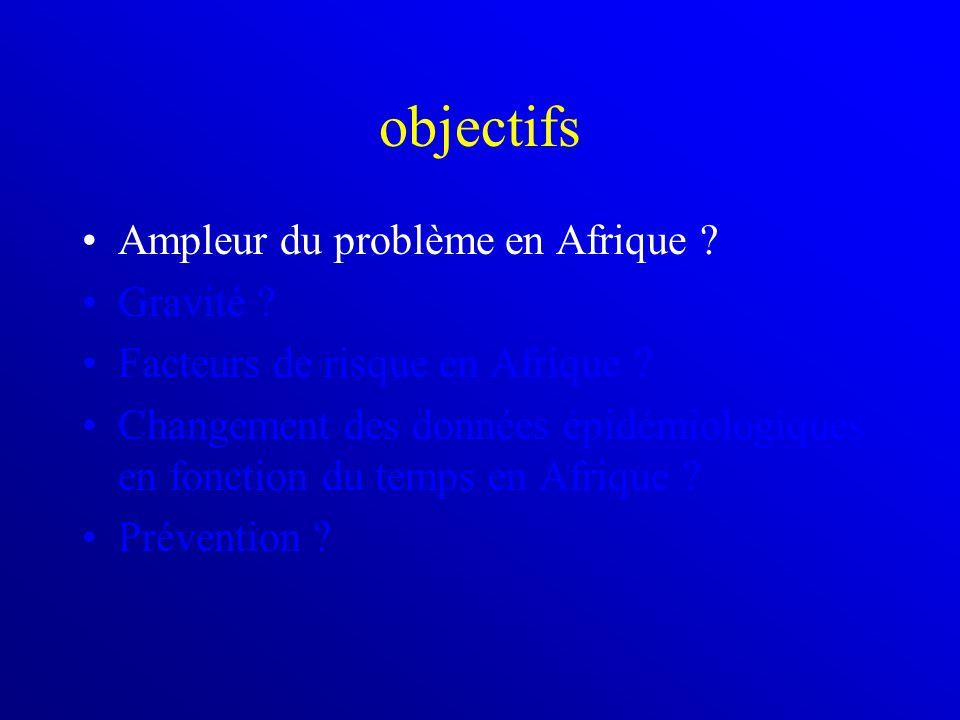 objectifs Ampleur du problème en Afrique ? Gravité ? Facteurs de risque en Afrique ? Changement des données épidémiologiques en fonction du temps en A