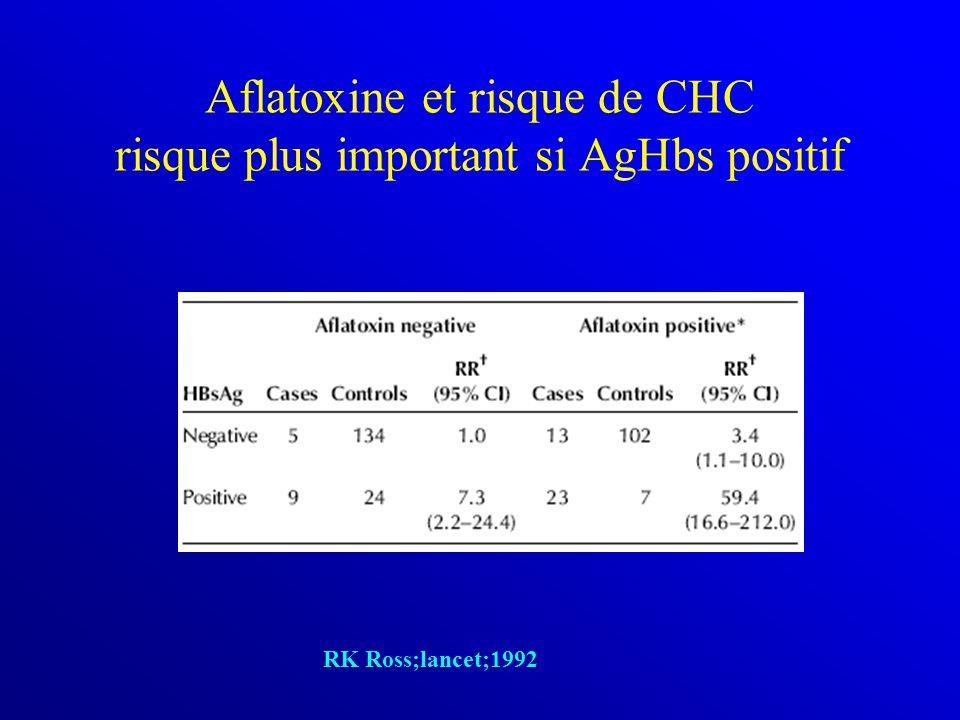 Aflatoxine et risque de CHC risque plus important si AgHbs positif RK Ross;lancet;1992