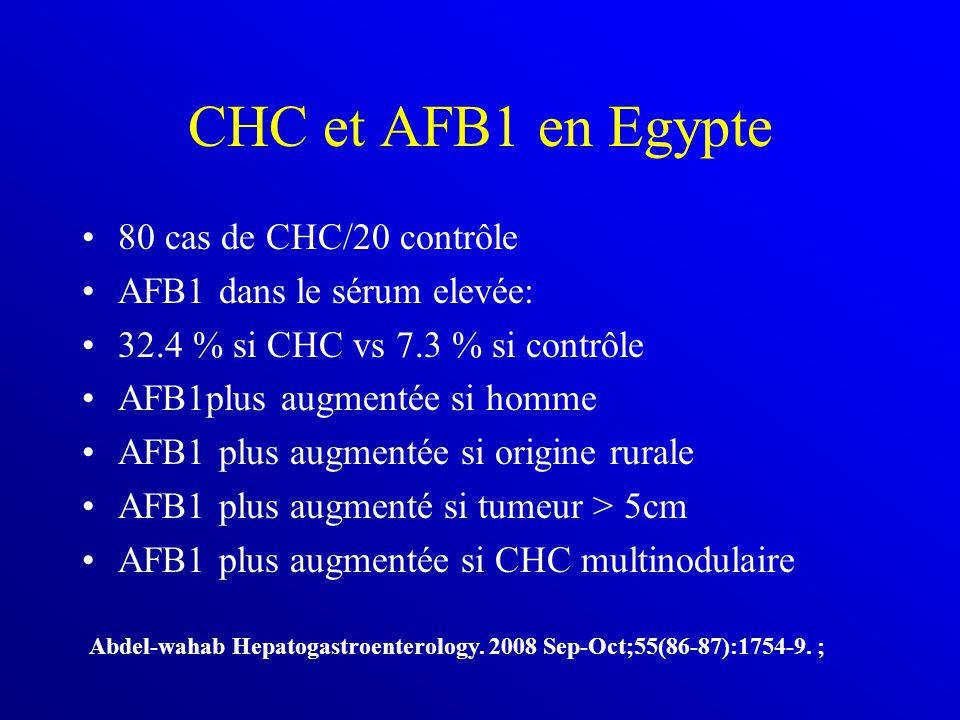 CHC et AFB1 en Egypte 80 cas de CHC/20 contrôle AFB1 dans le sérum elevée: 32.4 % si CHC vs 7.3 % si contrôle AFB1plus augmentée si homme AFB1 plus augmentée si origine rurale AFB1 plus augmenté si tumeur > 5cm AFB1 plus augmentée si CHC multinodulaire Abdel-wahab Hepatogastroenterology.