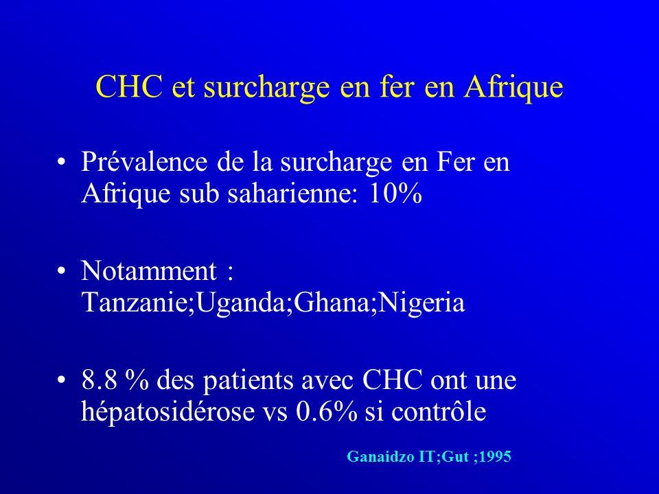 CHC et surcharge en fer en Afrique Prévalence de la surcharge en Fer en Afrique sub saharienne: 10% Notamment : Tanzanie;Uganda;Ghana;Nigeria 8.8 % des patients avec CHC ont une hépatosidérose vs 0.6% si contrôle Ganaidzo IT;Gut ;1995