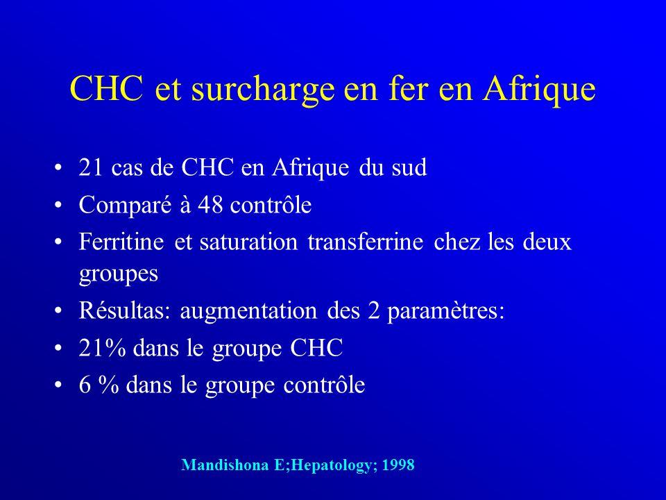 CHC et surcharge en fer en Afrique 21 cas de CHC en Afrique du sud Comparé à 48 contrôle Ferritine et saturation transferrine chez les deux groupes Résultas: augmentation des 2 paramètres: 21% dans le groupe CHC 6 % dans le groupe contrôle Mandishona E;Hepatology; 1998