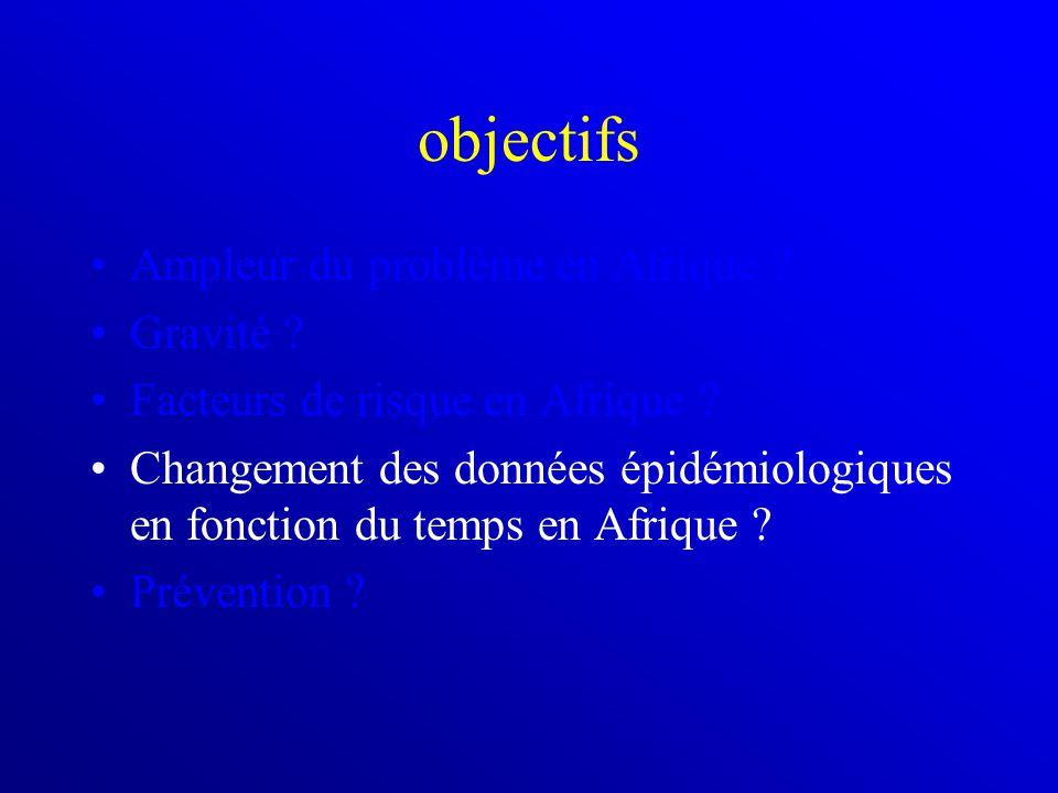 objectifs Ampleur du problème en Afrique .Gravité .