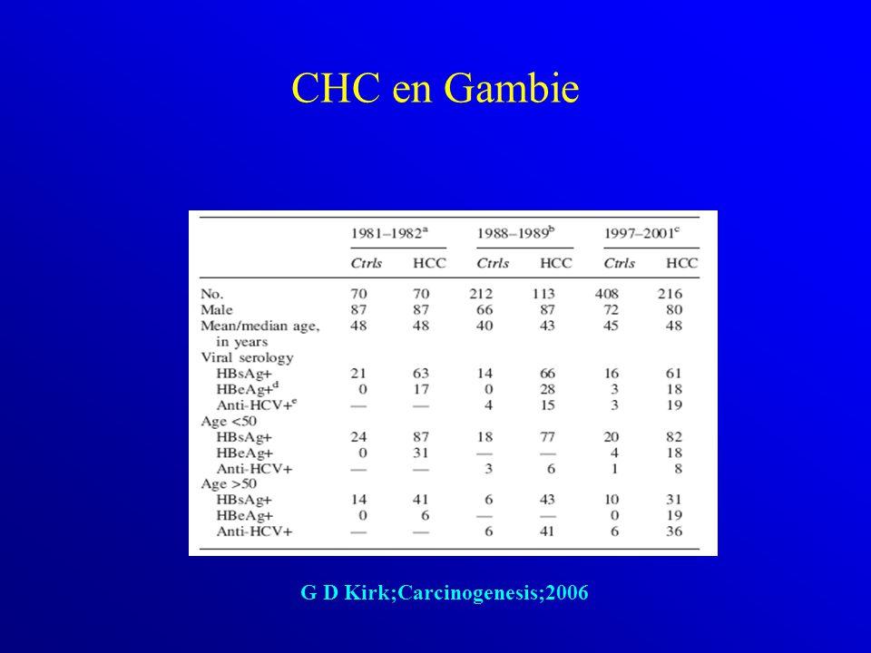 CHC en Gambie G D Kirk;Carcinogenesis;2006