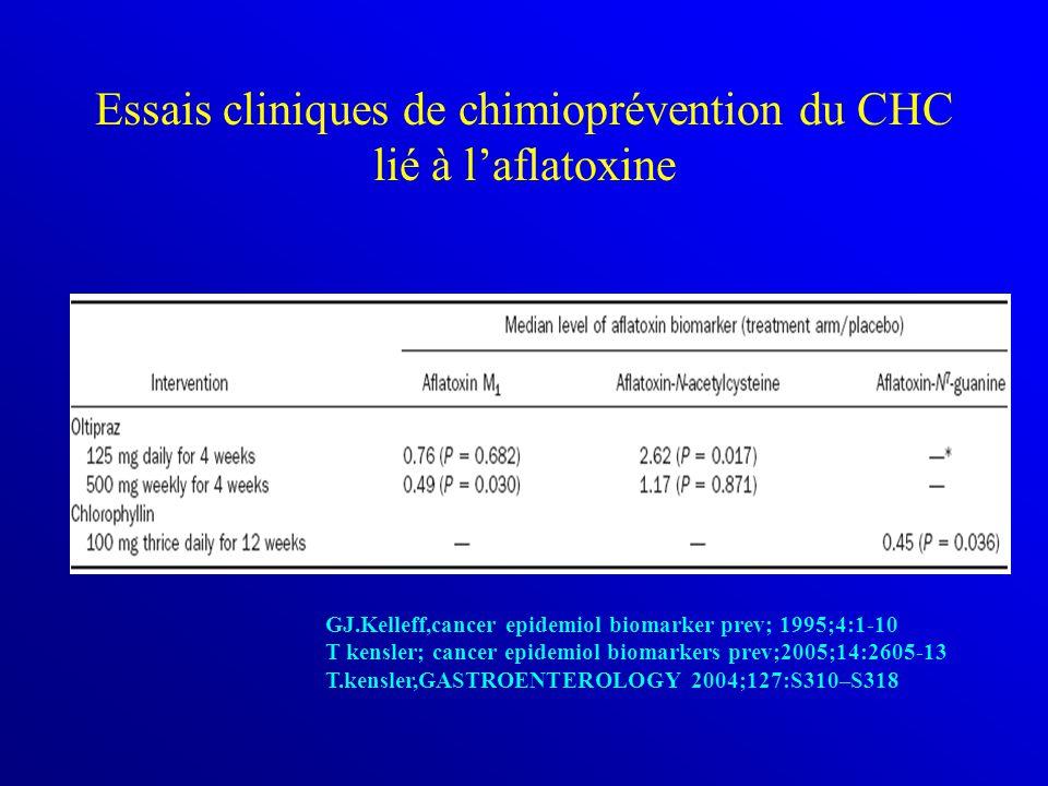 Essais cliniques de chimioprévention du CHC lié à l'aflatoxine GJ.Kelleff,cancer epidemiol biomarker prev; 1995;4:1-10 T kensler; cancer epidemiol biomarkers prev;2005;14:2605-13 T.kensler,GASTROENTEROLOGY 2004;127:S310–S318