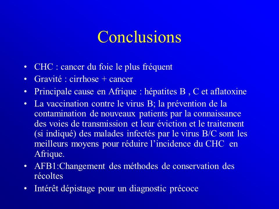 Conclusions CHC : cancer du foie le plus fréquent Gravité : cirrhose + cancer Principale cause en Afrique : hépatites B, C et aflatoxine La vaccination contre le virus B; la prévention de la contamination de nouveaux patients par la connaissance des voies de transmission et leur éviction et le traitement (si indiqué) des malades infectés par le virus B/C sont les meilleurs moyens pour réduire l'incidence du CHC en Afrique.