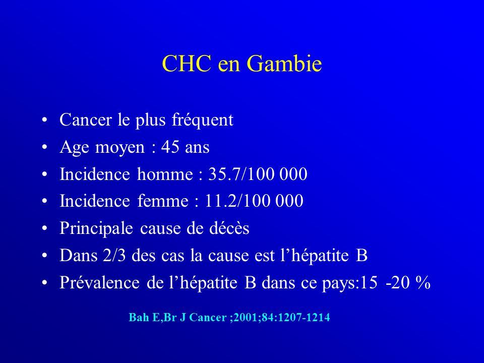 CHC en Gambie Cancer le plus fréquent Age moyen : 45 ans Incidence homme : 35.7/100 000 Incidence femme : 11.2/100 000 Principale cause de décès Dans 2/3 des cas la cause est l'hépatite B Prévalence de l'hépatite B dans ce pays:15 -20 % Bah E,Br J Cancer ;2001;84:1207-1214
