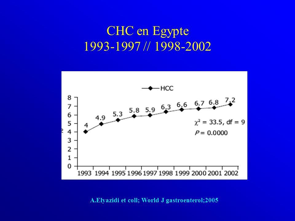 CHC en Egypte 1993-1997 // 1998-2002 A.Elyazidi et coll; World J gastroenterol;2005