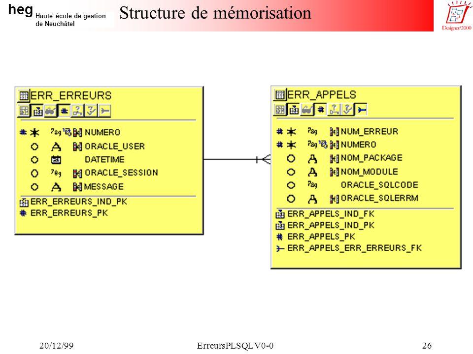heg Haute école de gestion de Neuchâtel 20/12/99ErreursPLSQL V0-026 Structure de mémorisation