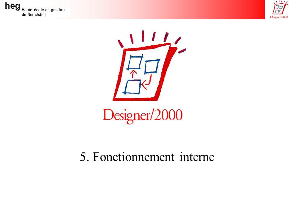 heg Haute école de gestion de Neuchâtel 5. Fonctionnement interne