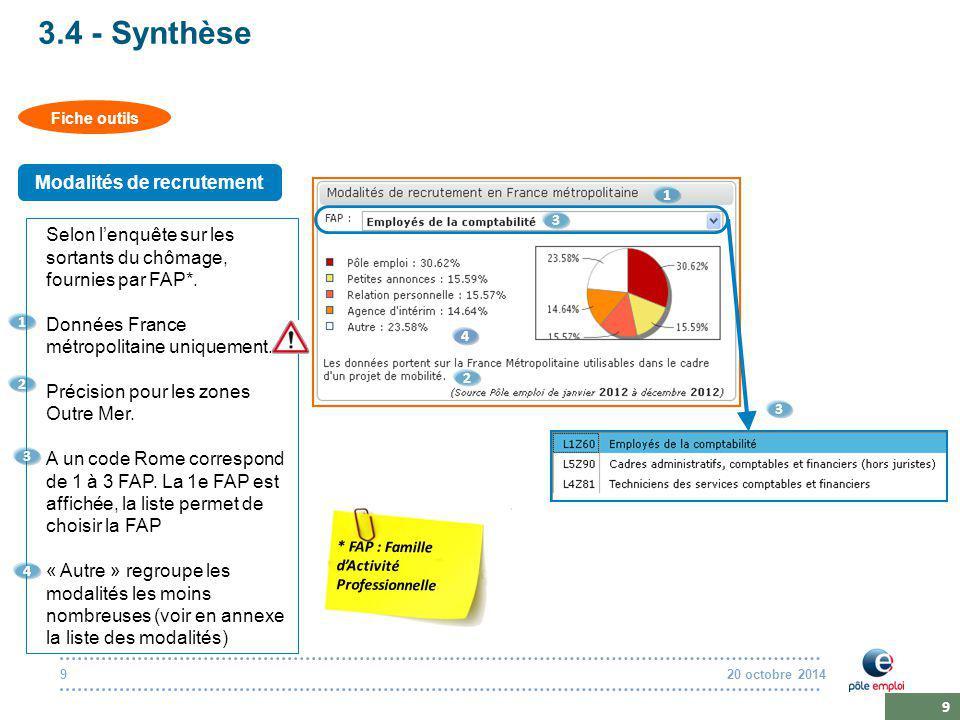 20 octobre 20149 9 3.4 - Synthèse Selon l'enquête sur les sortants du chômage, fournies par FAP*.