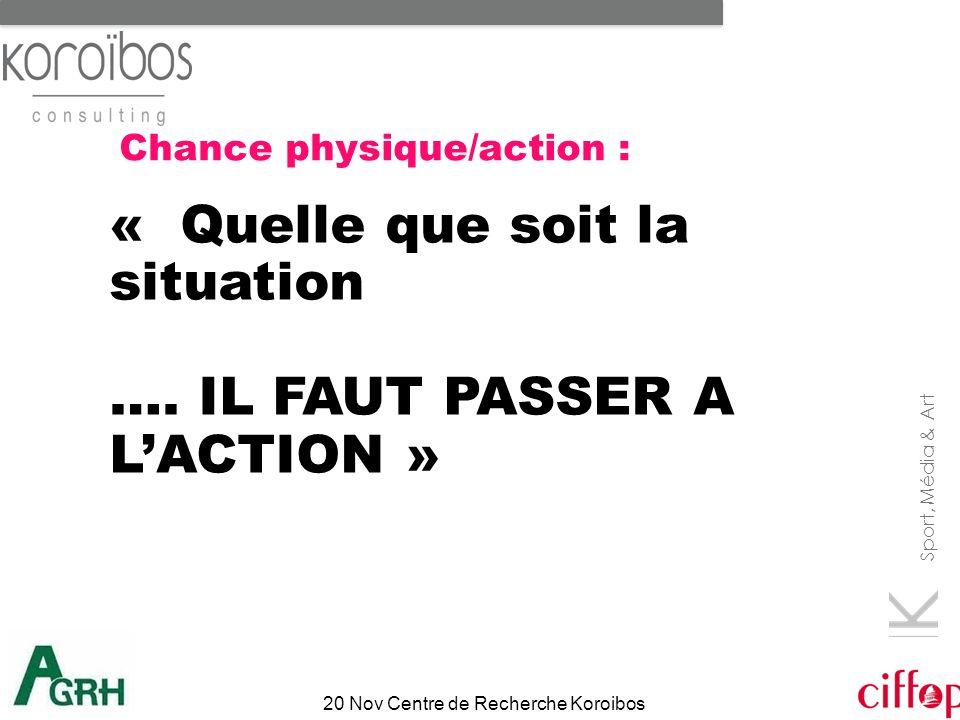 Sport, Média & Art 20 Nov Centre de Recherche Koroibos « Quelle que soit la situation …. IL FAUT PASSER A L'ACTION » Chance physique/action :