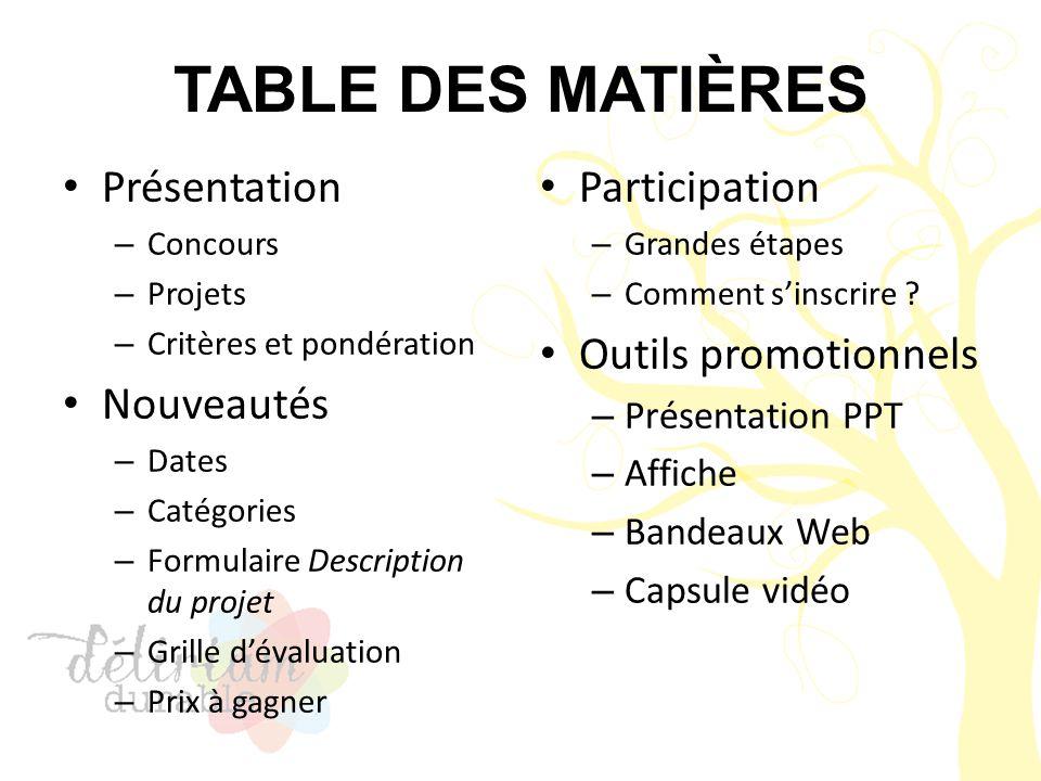 TABLE DES MATIÈRES Présentation – Concours – Projets – Critères et pondération Nouveautés – Dates – Catégories – Formulaire Description du projet – Gr