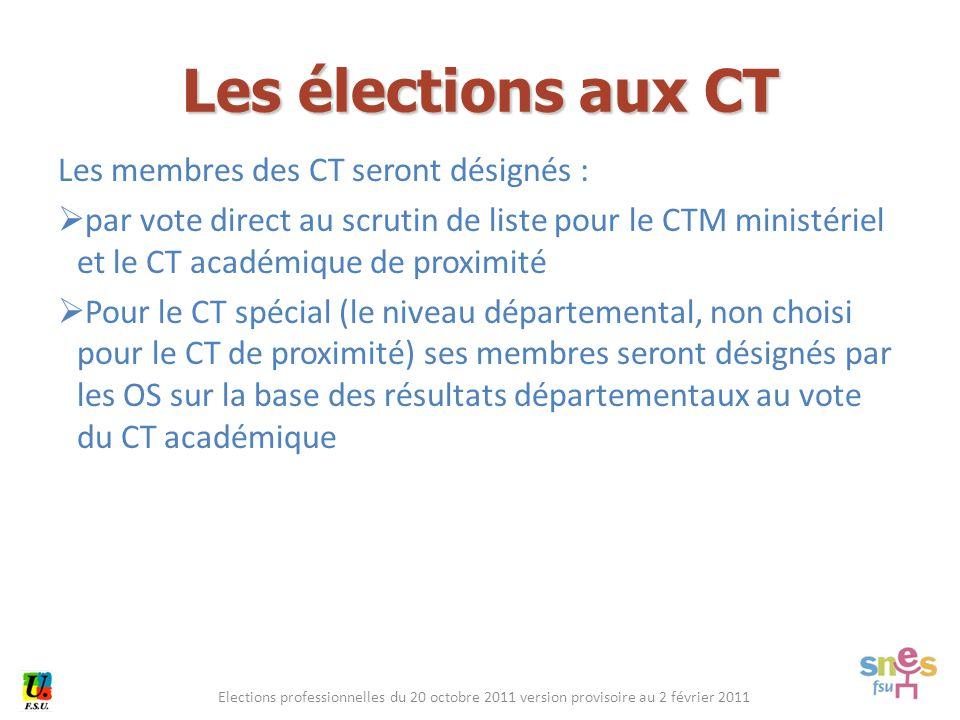Elections professionnelles du 20 octobre 2011 version provisoire au 2 février 2011 Les élections aux CT Les membres des CT seront désignés :  par vot