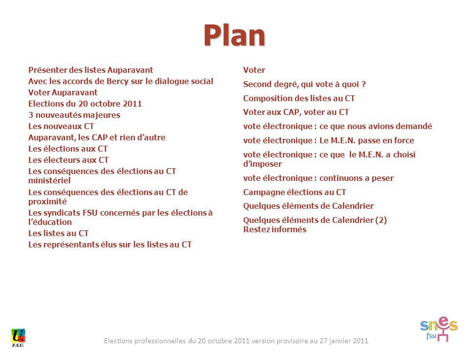 Elections professionnelles du 20 octobre 2011 version provisoire au 27 janvier 2011 Plan Présenter des listes Auparavant Avec les accords de Bercy sur