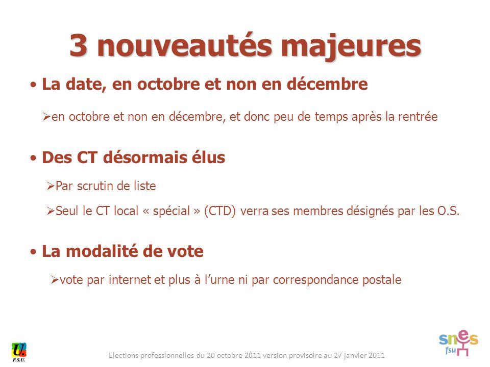 Elections professionnelles du 20 octobre 2011 version provisoire au 27 janvier 2011 La date, en octobre et non en décembre Des CT désormais élus La mo
