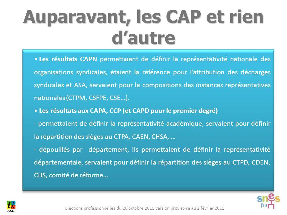 Elections professionnelles du 20 octobre 2011 version provisoire au 2 février 2011 Les résultats CAPN permettaient de définir la représentativité nati