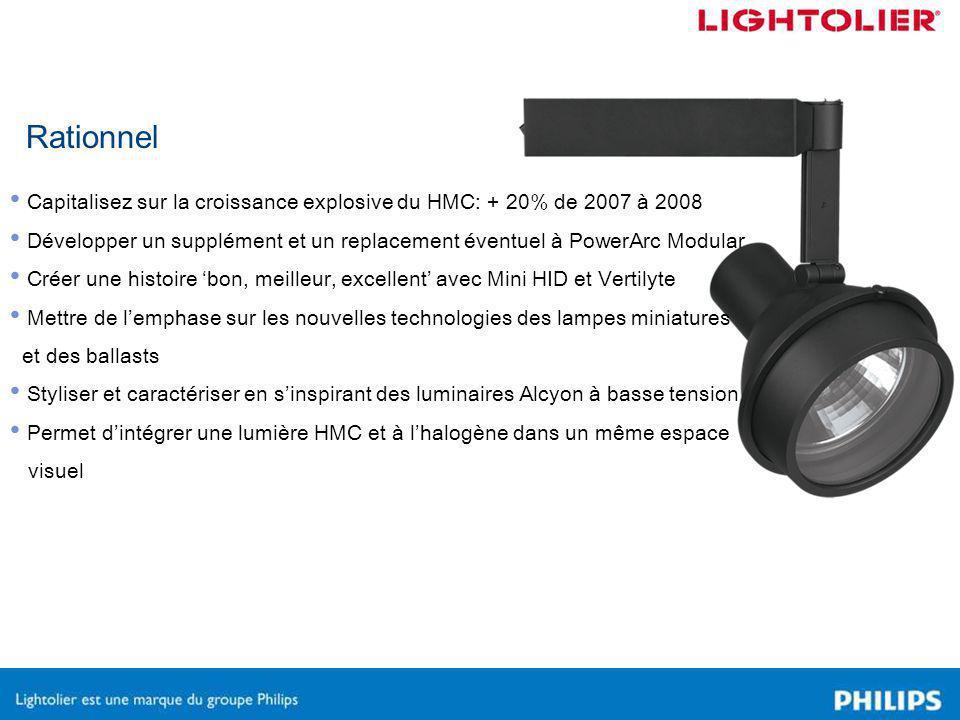 Rationnel Capitalisez sur la croissance explosive du HMC: + 20% de 2007 à 2008 Développer un supplément et un replacement éventuel à PowerArc Modular Créer une histoire 'bon, meilleur, excellent' avec Mini HID et Vertilyte Mettre de l'emphase sur les nouvelles technologies des lampes miniatures et des ballasts Styliser et caractériser en s'inspirant des luminaires Alcyon à basse tension Permet d'intégrer une lumière HMC et à l'halogène dans un même espace visuel